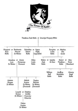 The Noble family tree for The Isle series of books