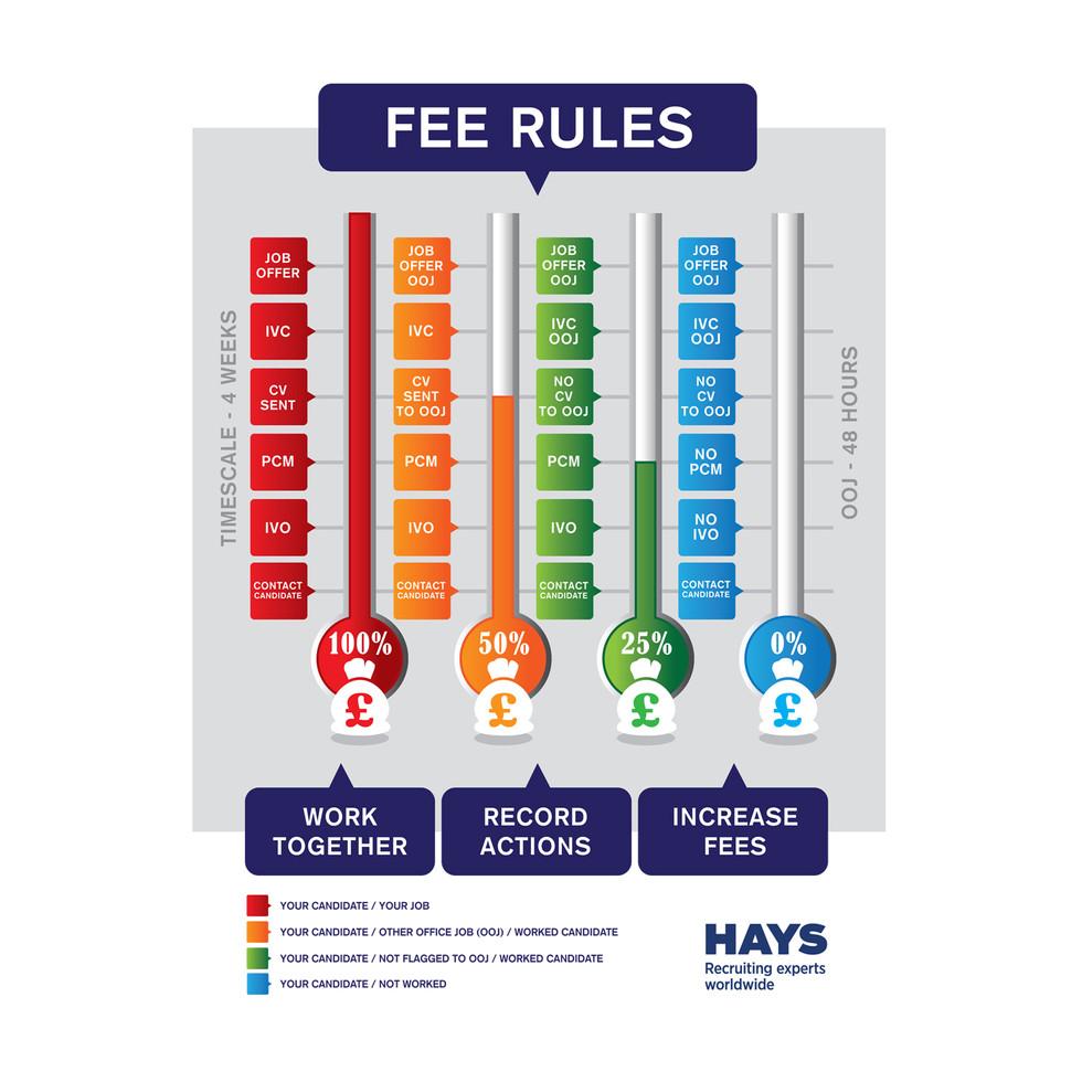 Hays Recruitment Powerpoint graphic