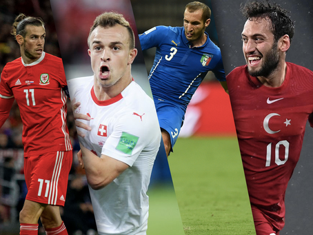 UEFA Euro 2020 Preview: Group A
