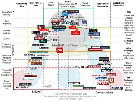 media bias.jpg