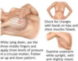 Breast Cancer Awarenes at Body TLC