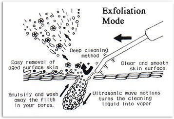 ultrasonic scrubber.jpg