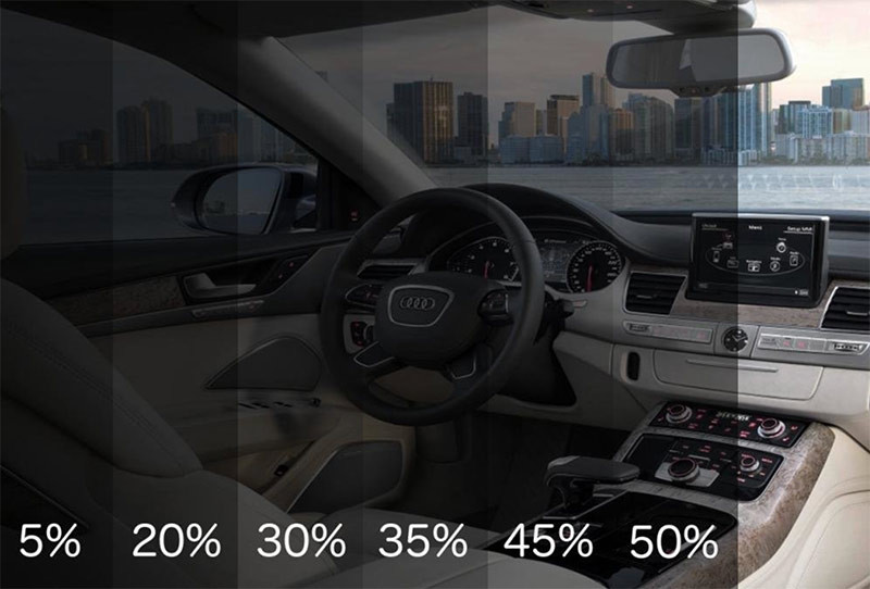 Image showing car window tinting VLT percentages used in a log post by Auto Wrap Centre Liverpool