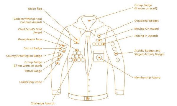 Scout-Uniform_750x450.jpg