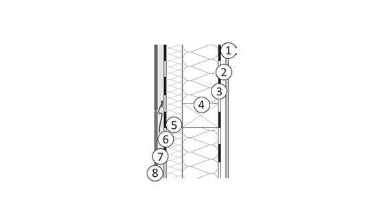 Hinterlüftetes System - Holzrahmenbau