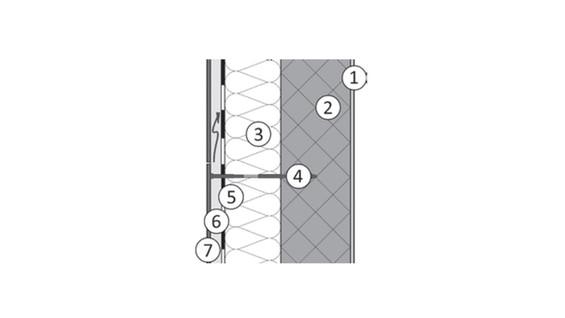 Hinterlüftetes System - Unterkonstruktion Beton