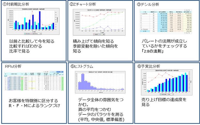 BAISOKUデータ分析1