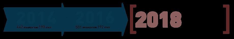 2019-serenas-yillar-yatay-EN.png