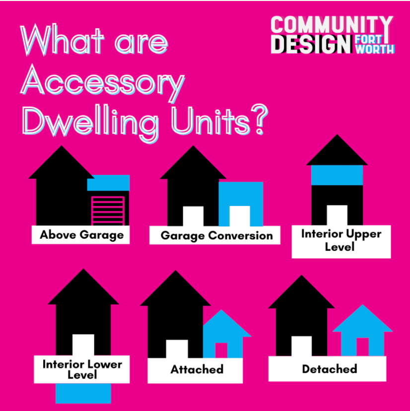 What are Accessory Dwelling Units?