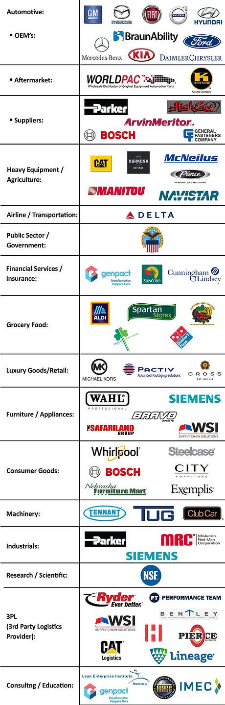 Industry Sectors V2.jpg