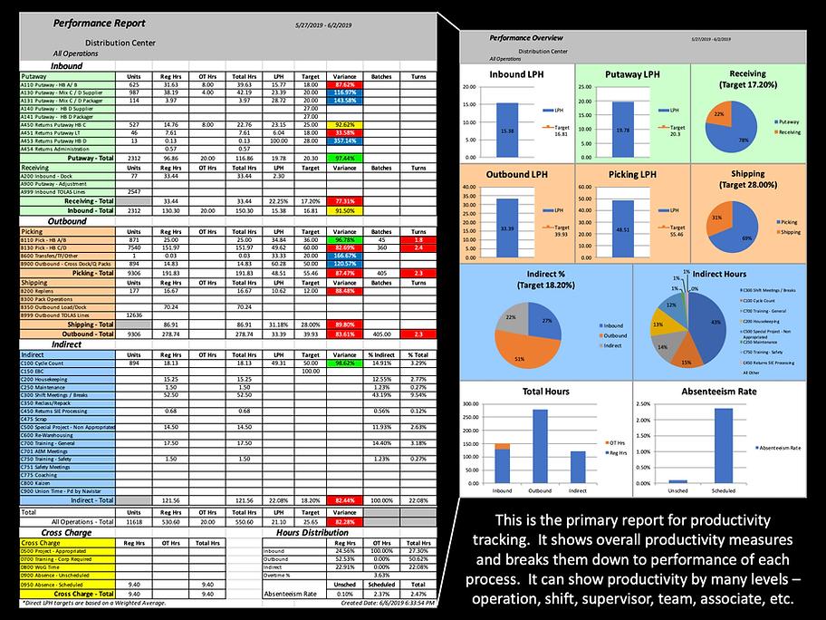 DPR Main Report.png