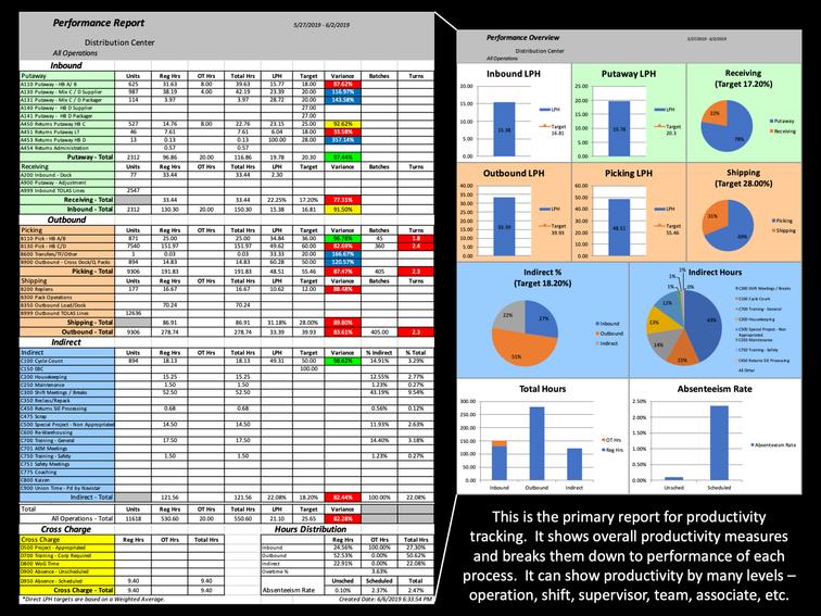 DPR Main Report