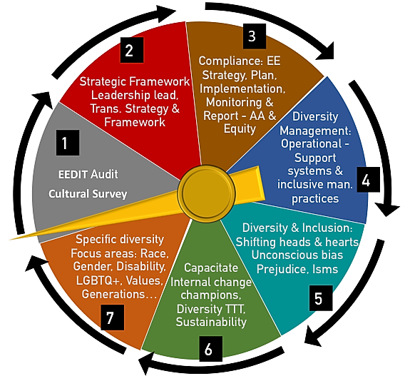 diversity services 4.png