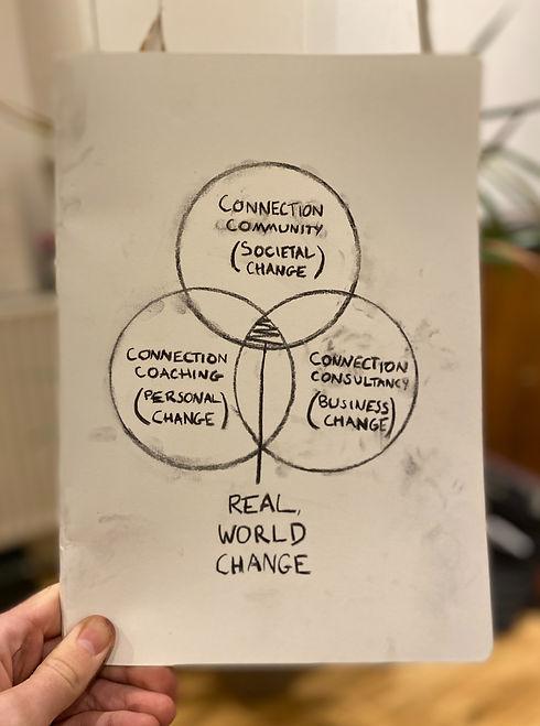 Real_world_change_edited.jpg