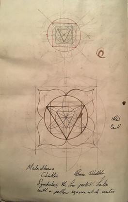 Chakra: four fold