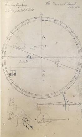 Parallax study after William Herschell