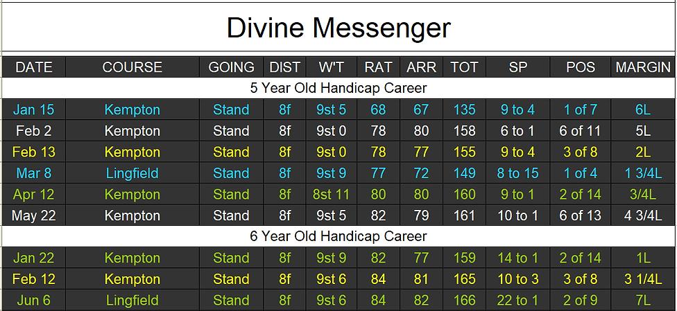 Divine Messenger.png
