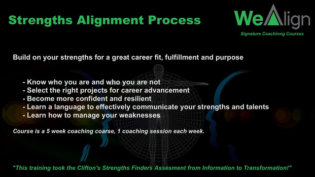 Strengths Alignment Process