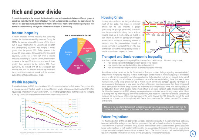 Rich and poor divide