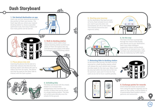 Dash Storyboard