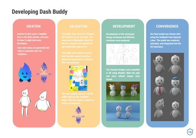 Developing Dash Buddy