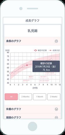 (3)成長のグラフ.png
