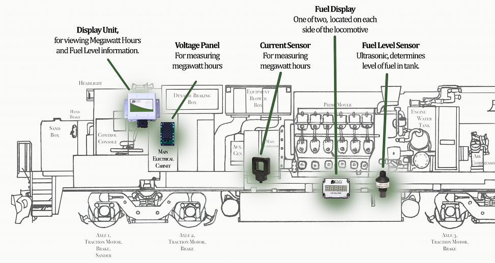 Megawatt_Fuel_Parts_Labeled_WhiteBackgro