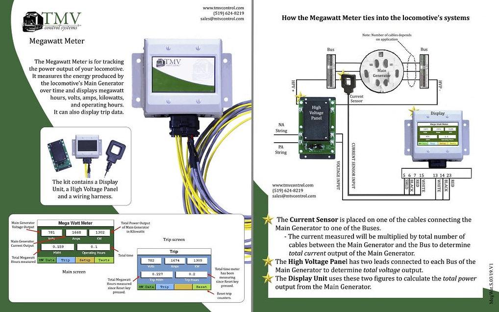 MegMet.S.03-19.V1-copy-1024x640.jpg