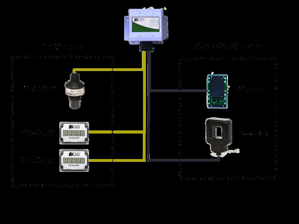 Fuel_Megawatt_Diagram-1024x768.png