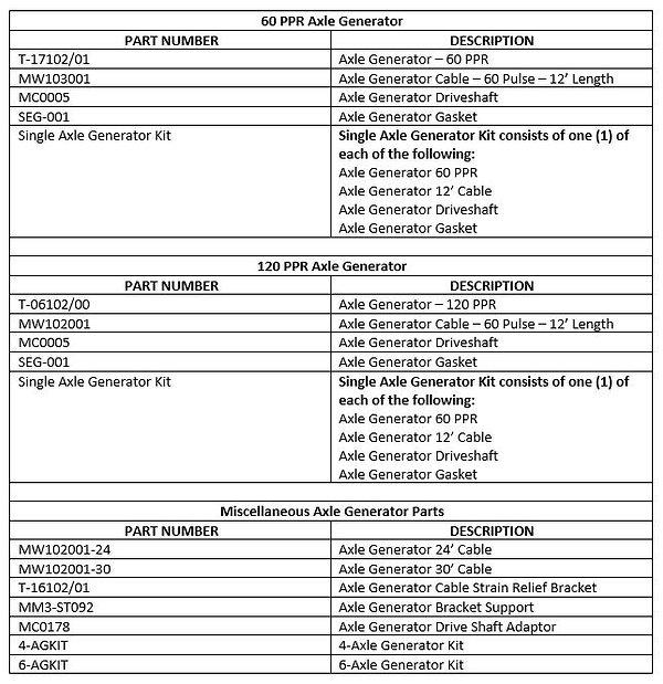 axle-gen-table.jpg