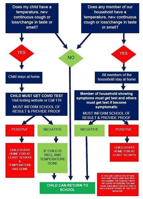 COVID 19 parent help.jpg