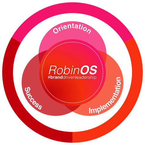 RobinOS_Model_neu.png