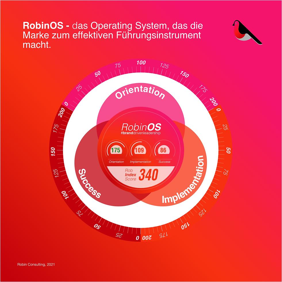 RobinOS_Infografik.png