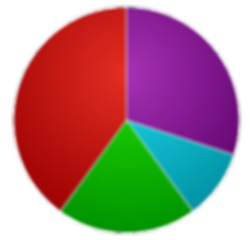 Healthy Comm Pie Chart.png