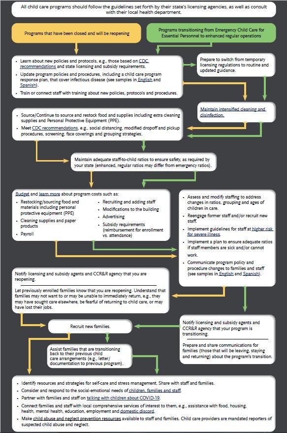 Reopening Infographic bottom.JPG