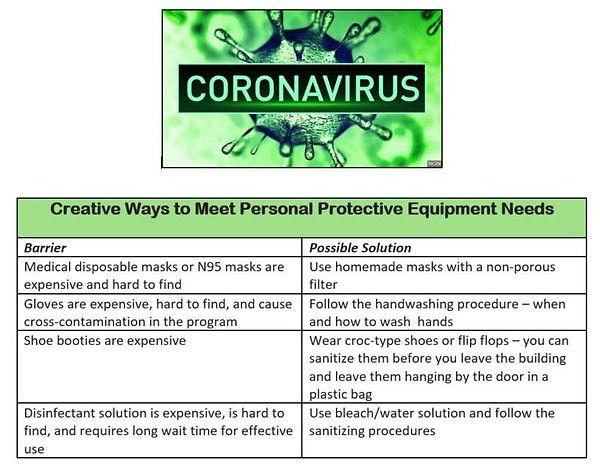 Coronavirus PPE.JPG