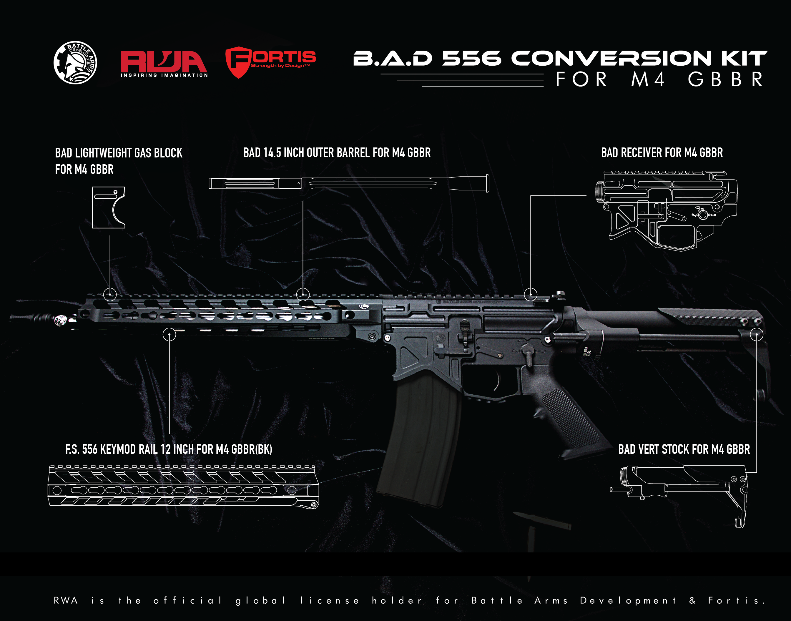 RWA x Battle Arms Development BAD556 Conversion Kit for