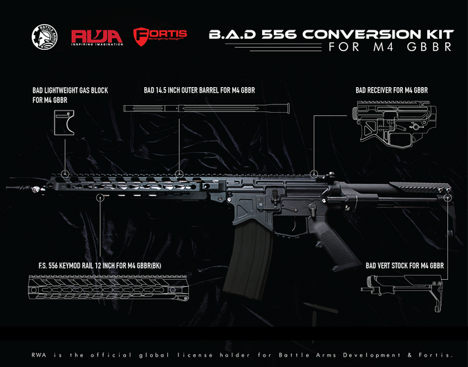 bad aluminum rifle stock rwa x battle arms development bad556 conversion kit for tokyo