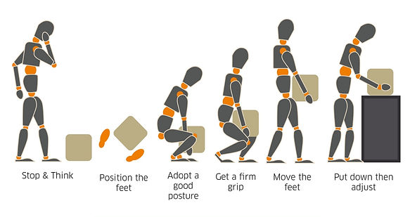 CPD Manual Handling in the workplace