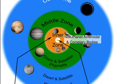 Planet Again? Pluto, Most Moons Count Under Proposed Definition
