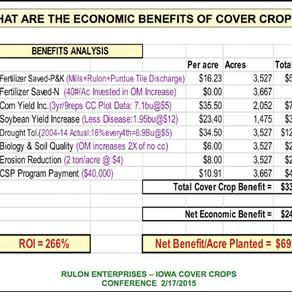 Three Ways to Achieve a 266% ROI with Cover Crops