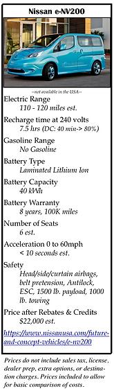 Nissan eNV200.png