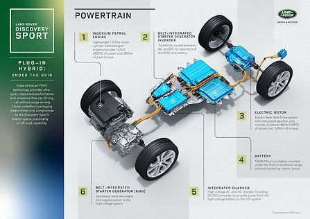 LR_DS_Powertrain_Infographic_220420.jpg