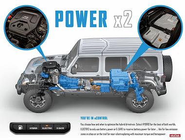 Jeep Wrangler 4xe cutaway view.png