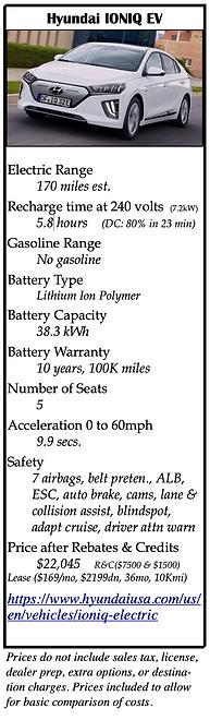 Hyundai Ioniq EV.png