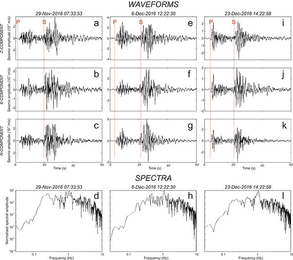 Antarctica seismology ICEVOLC icequake