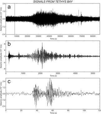 Antarctica ICEVOLC seismology