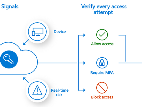 Microsoft Conditional Access Changes - Potential Vulnerabilities