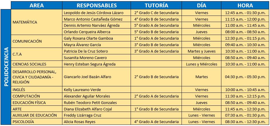 HORARIO_DE_ATENCIÓN_SECUNDARIA_2020.PNG