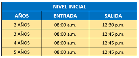 HORARIO INICIAL.PNG